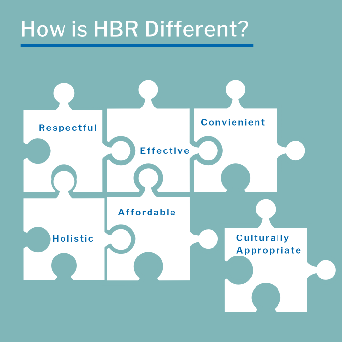 How is HBR Different?